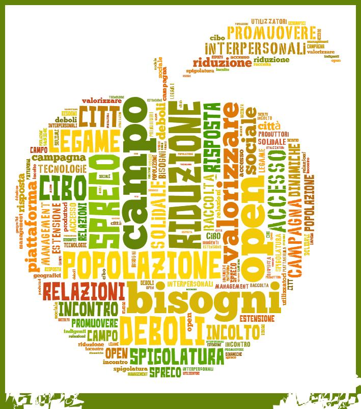 word cloud spigolatura - mela 1