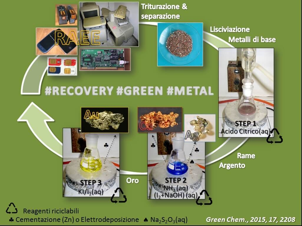 recover-green-metal-intervista-a-angela-serpe