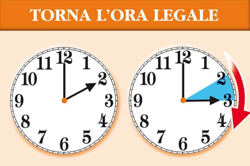 Cambio-dell-ora-il-27-marzo-torna-l-ora-legale-featured