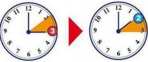 Cambio dell'ora!!!